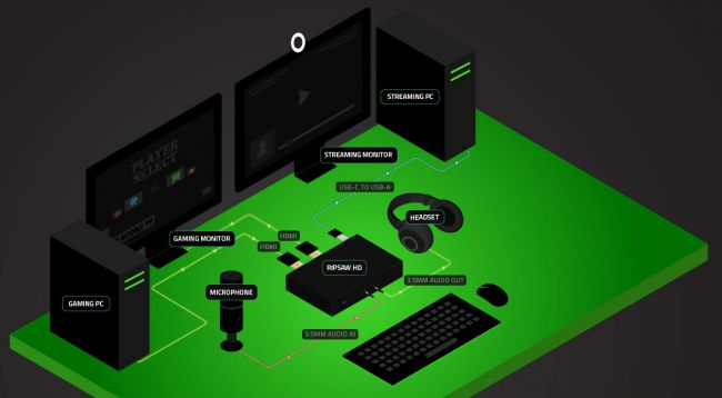 /home/gameworl/public_html/media/kunena/attachments/39080/razer-ripsaw-hd-diagram.jpg