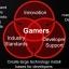 Greek Gamers