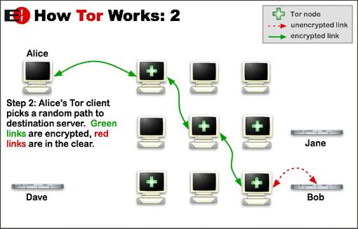 Πώς να αποφύγετε διαδικτυακές απάτες γνωριμιών