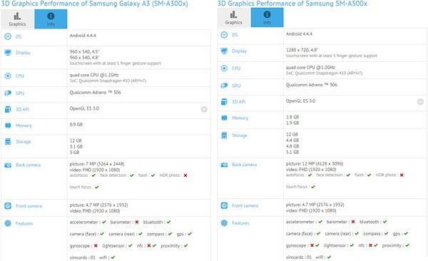 Samsung-A3-A5