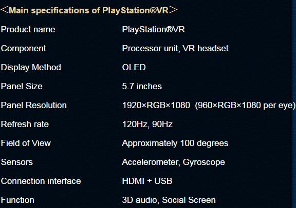 PlayStationVRTechSpecsRevealedbySony.png